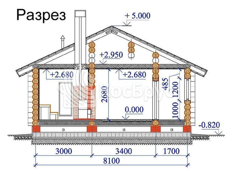 Проект деревянной бани из сруба 5.6 х 8.1 м
