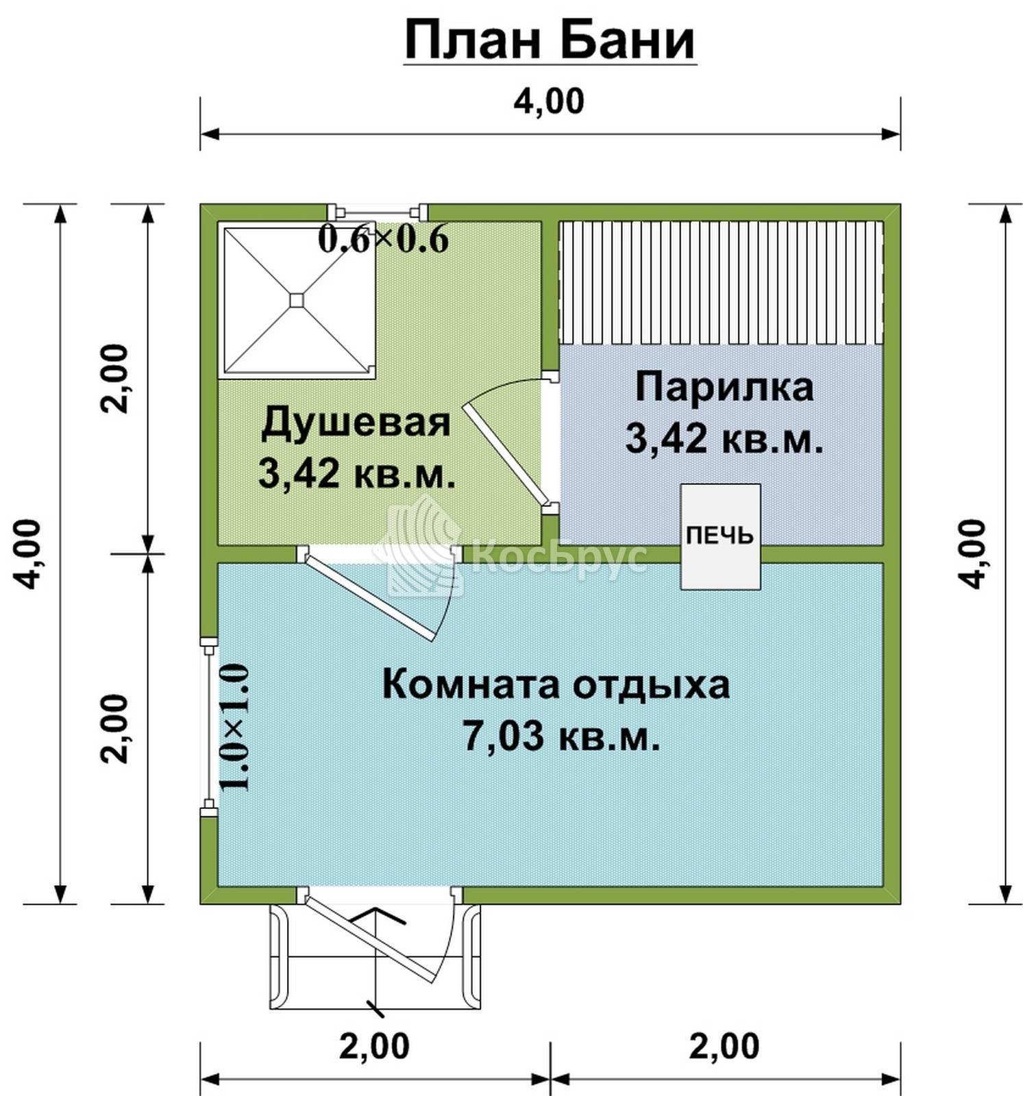 Проект маленькой бани 4.0х4.0 м